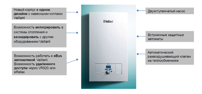 Changes Vaillant eloBlock